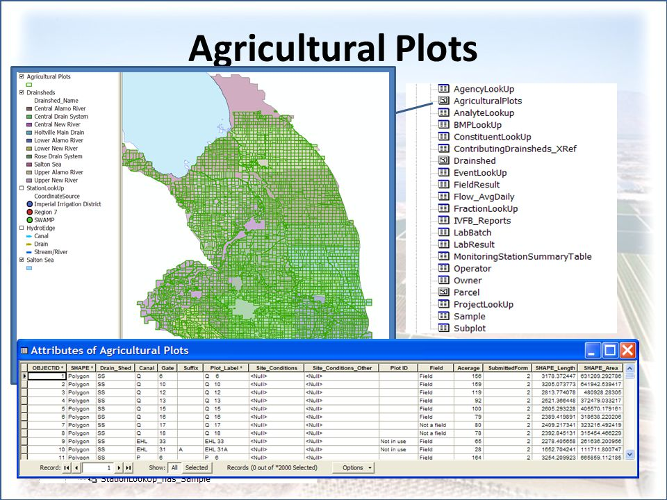 Agricultural Practice Data From Imperial Country Farm Bureau : Best Management Practices Best Management Practices Site Conditions Site Conditions Crop Type Crop Type Landowner data Landowner data Drainshed Drainshed Canal name Canal name Gates Gates