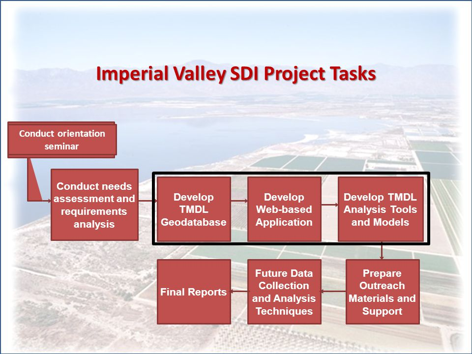 What is Spatial Data Infrastructure.