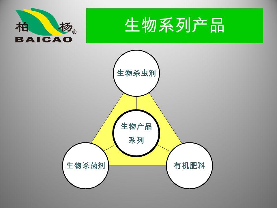 生物系列产品 生物杀虫剂 有机肥料生物杀菌剂 生物产品 系列