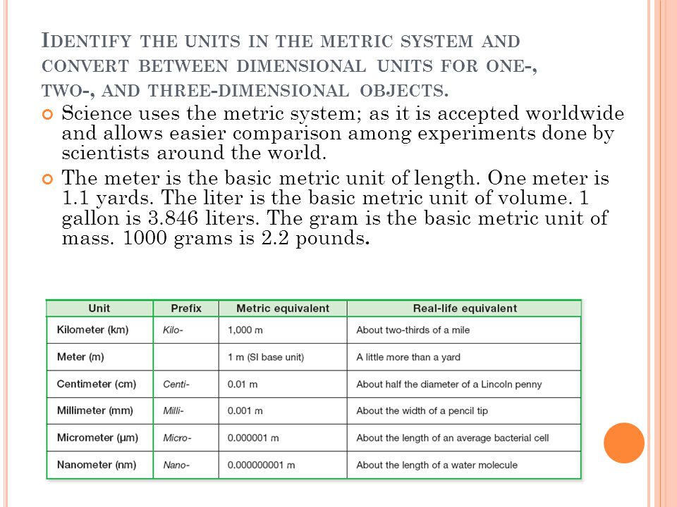 I DENTIFY THE UNITS IN THE METRIC SYSTEM AND CONVERT BETWEEN DIMENSIONAL UNITS FOR ONE -, TWO -, AND THREE - DIMENSIONAL OBJECTS. Science uses the met