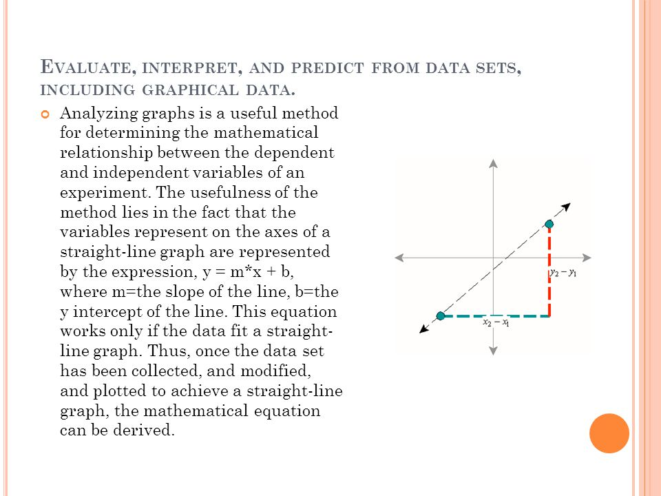 E VALUATE, INTERPRET, AND PREDICT FROM DATA SETS, INCLUDING GRAPHICAL DATA. Analyzing graphs is a useful method for determining the mathematical relat