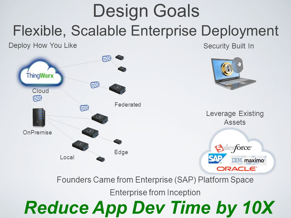 Design Goals Reduce App Dev Time by 10X Flexible, Scalable Enterprise Deployment Founders Came from Enterprise (SAP) Platform Space Enterprise from In