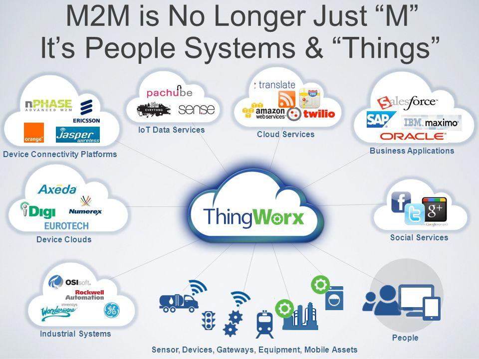 "M2M is No Longer Just ""M"" Cloud Services Business Applications Social Services Device Connectivity Platforms IoT Data Services Device Clouds Industria"