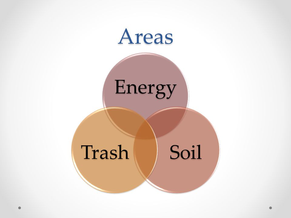 Areas Energy SoilTrash