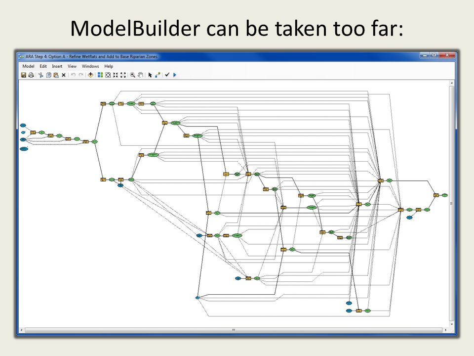 ModelBuilder can be taken too far: