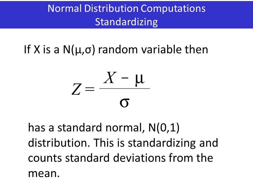 Normal Distribution Computations Standardizing If X is a N(μ,σ) random variable then has a standard normal, N(0,1) distribution.