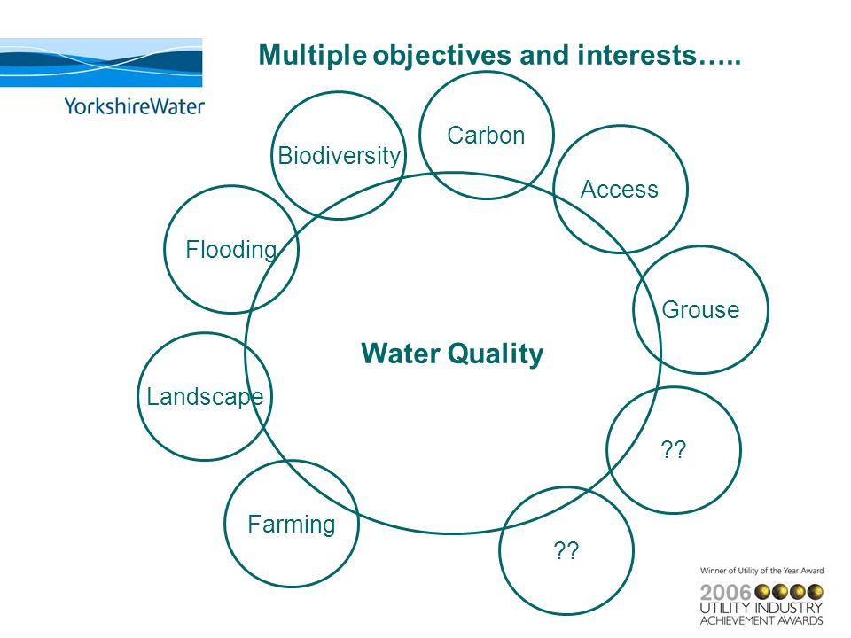 Water Quality Grouse Farming Landscape Carbon Flooding Access Biodiversity ?.