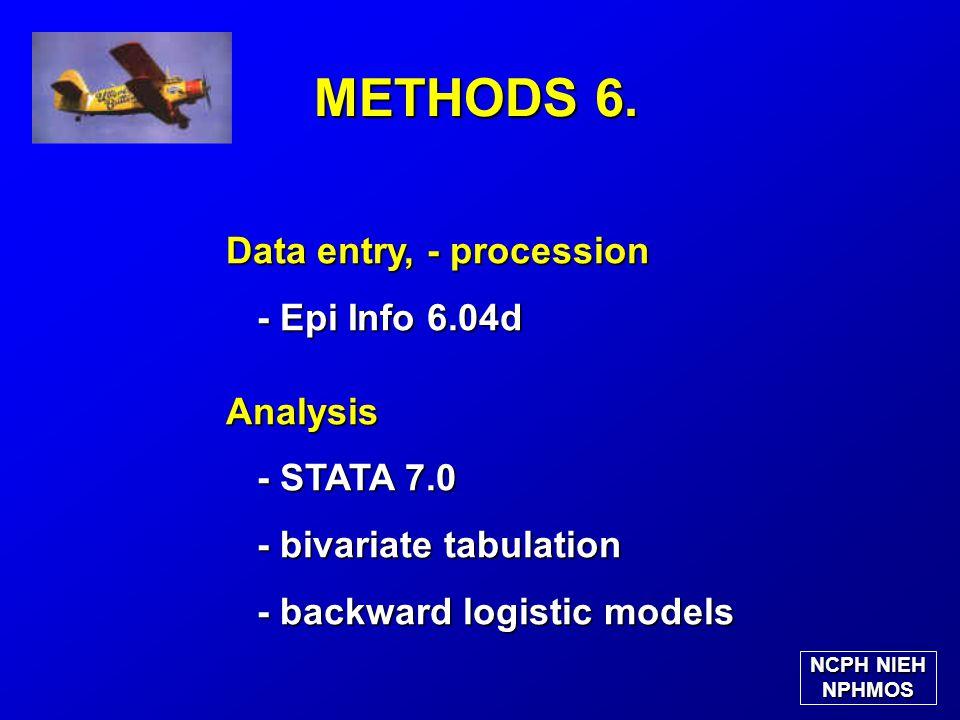 METHODS 6.