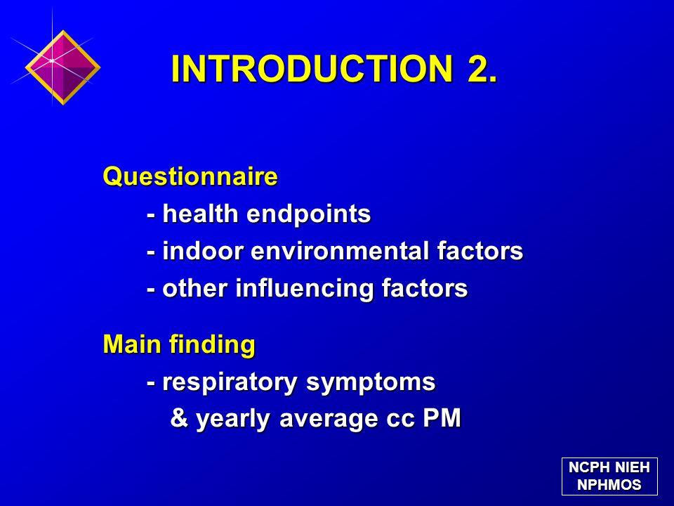 N=1471 Reported symptoms 2.