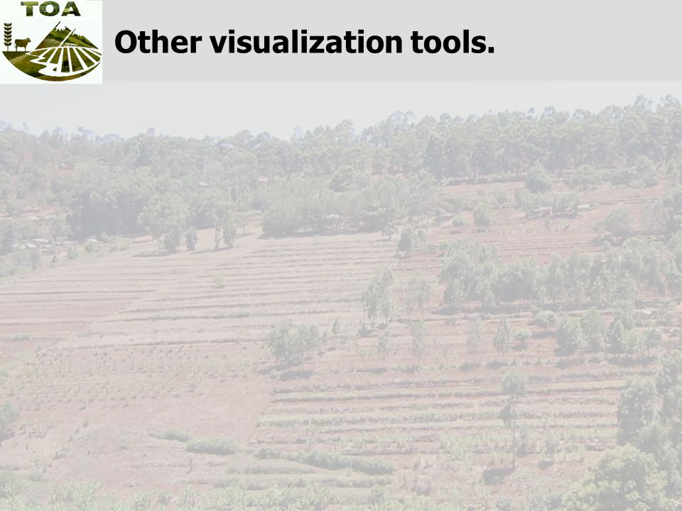 Other visualization tools.