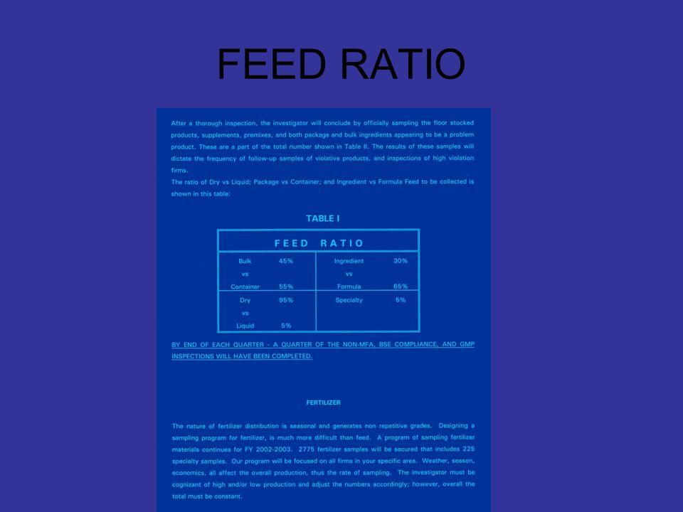 FEED RATIO