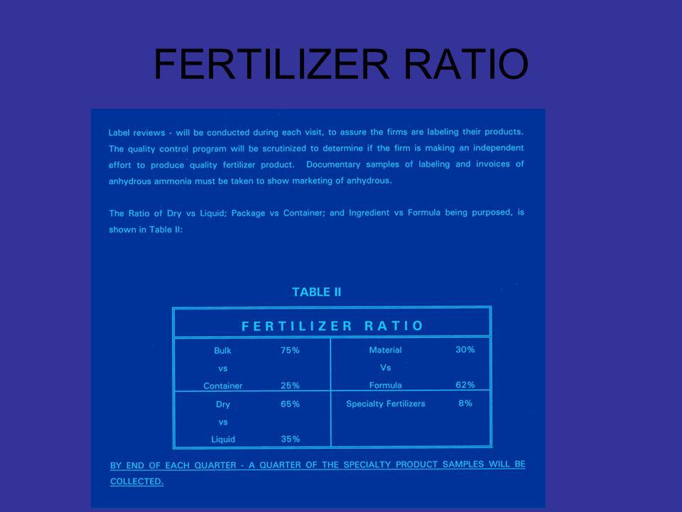 FERTILIZER RATIO