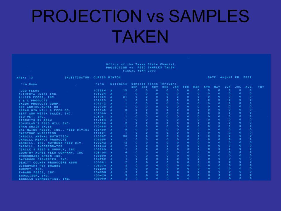 PROJECTION vs SAMPLES TAKEN