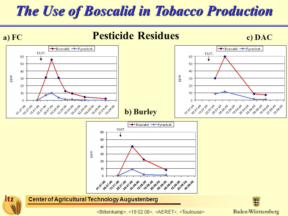Center of Agricultural Technology Augustenberg,,, The Use of Boscalid in Tobacco Production Pesticide Residues a) FC c) DAC b) Burley