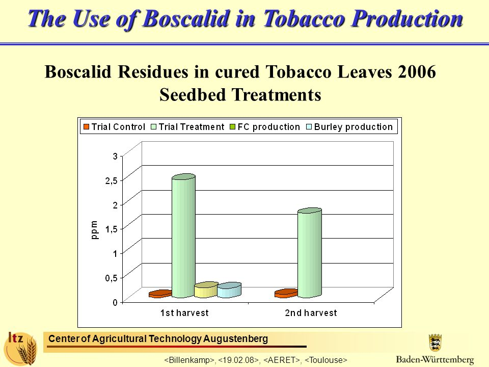 Center of Agricultural Technology Augustenberg,,, Boscalid Residues in cured Tobacco Leaves 2006 Seedbed Treatments The Use of Boscalid in Tobacco Production