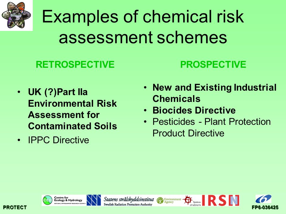 PROTECTFP6-036425 Examples of chemical risk assessment schemes RETROSPECTIVE UK (?)Part IIa Environmental Risk Assessment for Contaminated Soils IPPC Directive PROSPECTIVE New and Existing Industrial Chemicals Biocides Directive Pesticides - Plant Protection Product Directive