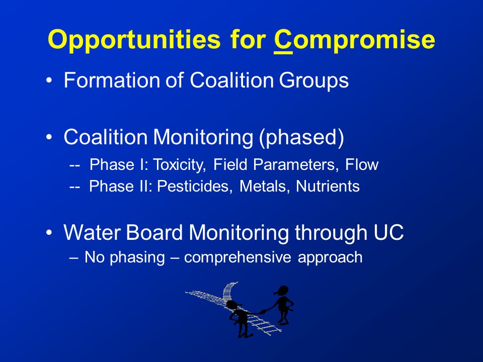 Opportunities for Compromise Formation of Coalition Groups Coalition Monitoring (phased) -- Phase I: Toxicity, Field Parameters, Flow -- Phase II: Pesticides, Metals, Nutrients Water Board Monitoring through UC –No phasing – comprehensive approach
