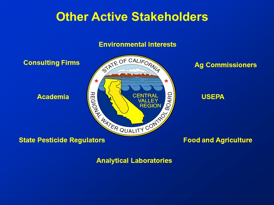 Food and Agriculture Other Active Stakeholders Ag Commissioners State Pesticide Regulators USEPAAcademia Analytical Laboratories Consulting Firms Environmental Interests