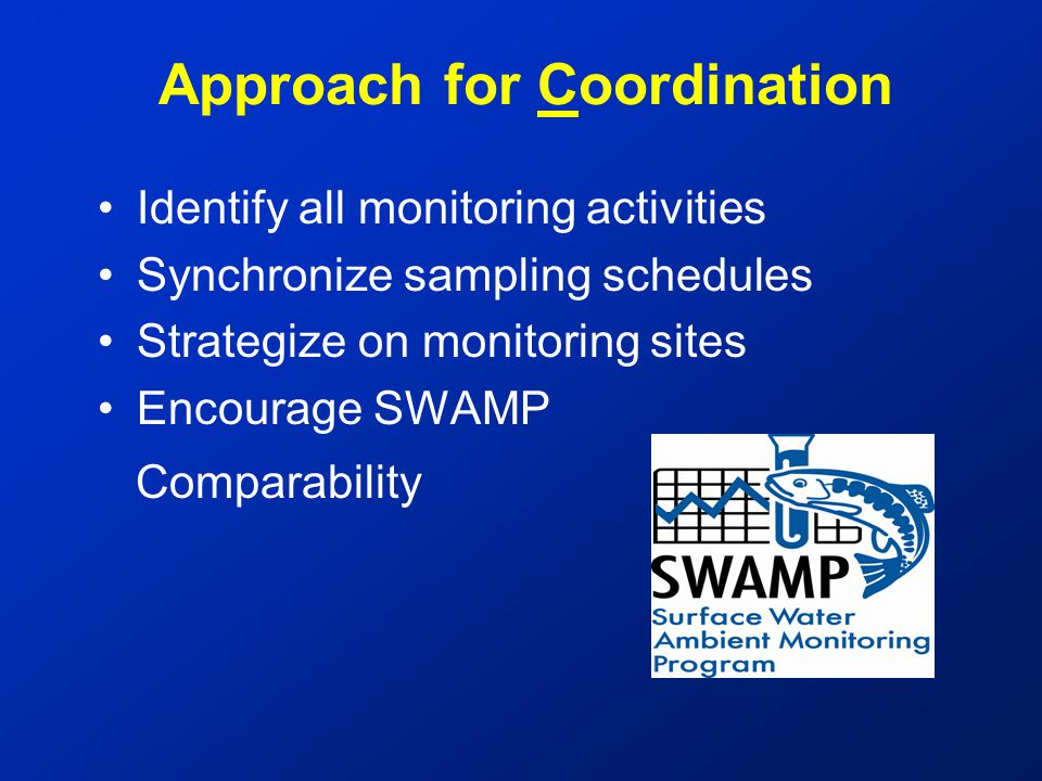 Identify all monitoring activities Synchronize sampling schedules Strategize on monitoring sites Encourage SWAMP Comparability Approach for Coordination