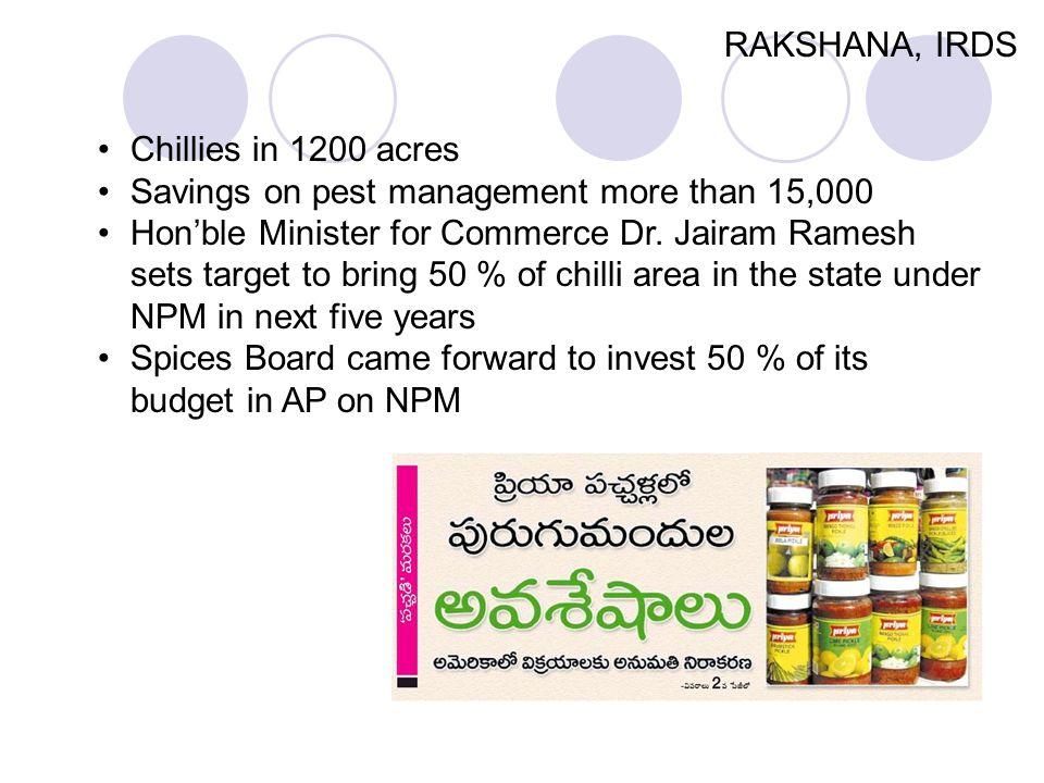 RAKSHANA, IRDS Chillies in 1200 acres Savings on pest management more than 15,000 Hon'ble Minister for Commerce Dr.