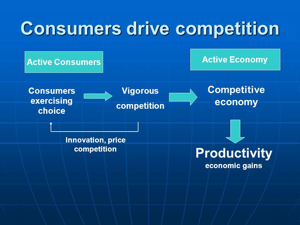Consumers exercising choice Vigorous competition Competitive economy Productivity economic gains Innovation, price competition Active Consumers Active