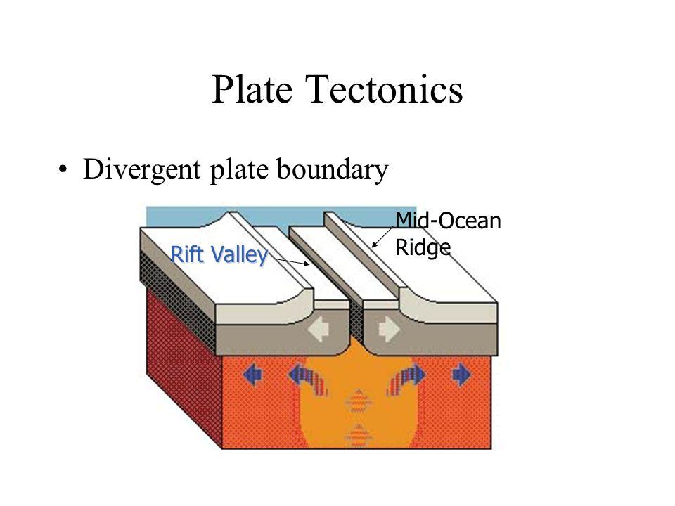 Plate Tectonics Divergent plate boundary Mid-Ocean Ridge Rift Valley