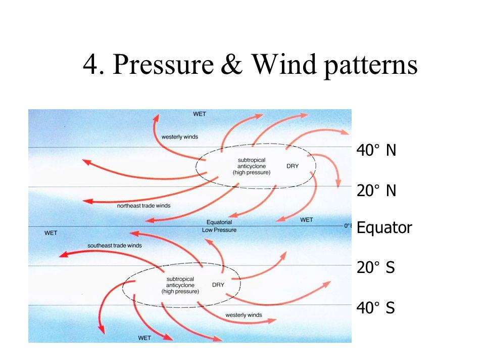 4. Pressure & Wind patterns Equator 20° N 40° N 40° S 20° S
