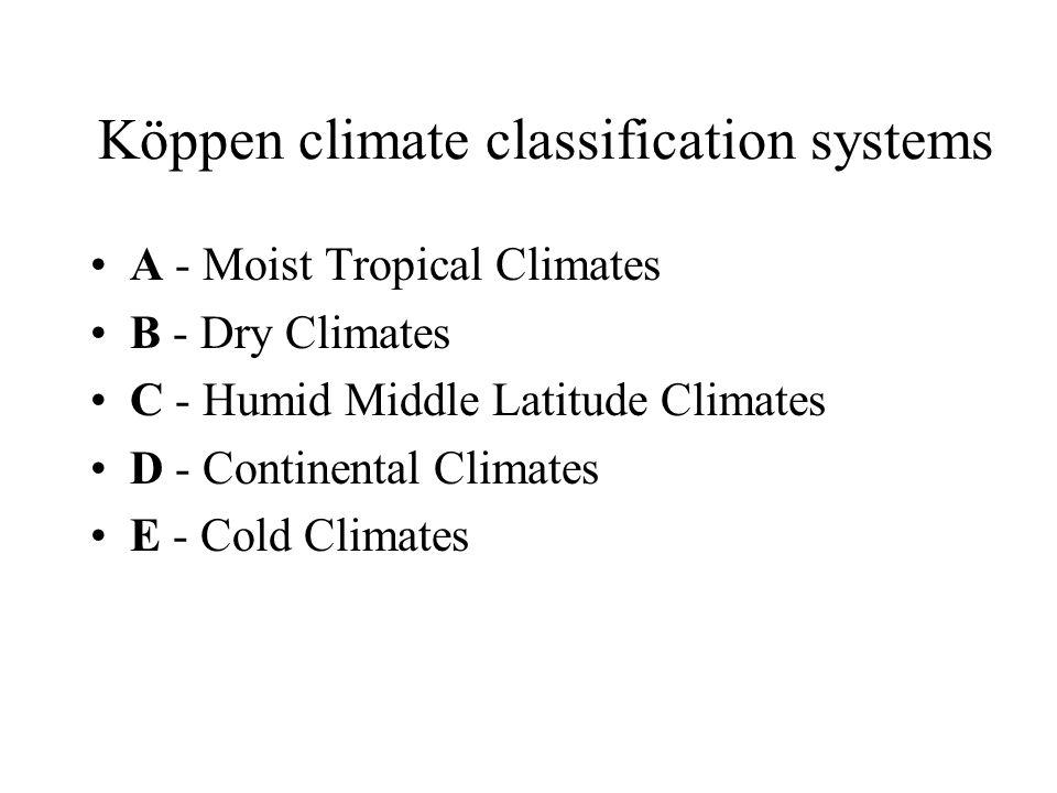 Köppen climate classification systems A - Moist Tropical Climates B - Dry Climates C - Humid Middle Latitude Climates D - Continental Climates E - Col