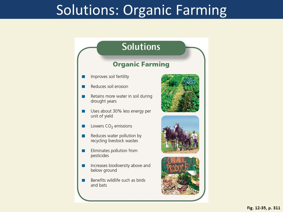 Solutions: Organic Farming Fig. 12-35, p. 311