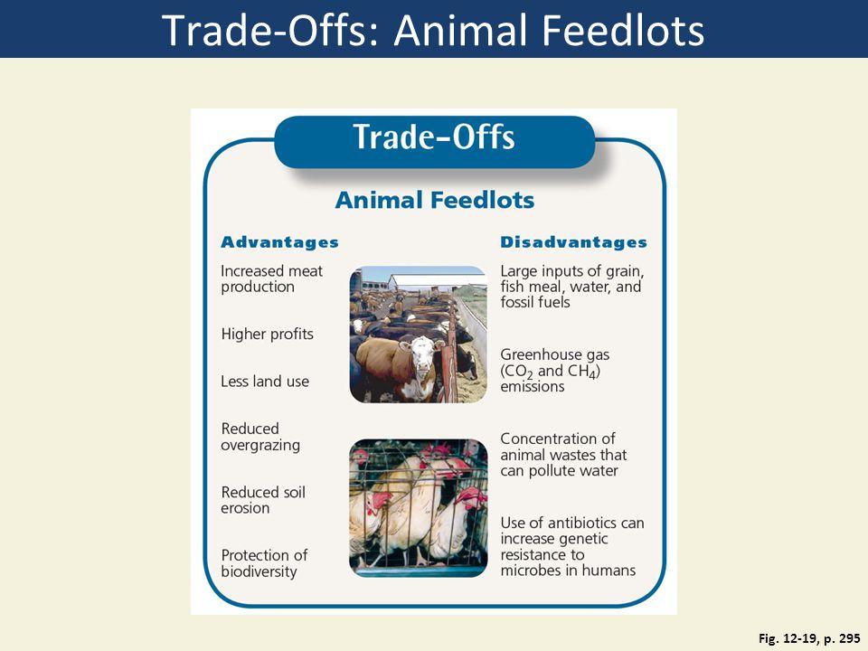 Trade-Offs: Animal Feedlots Fig. 12-19, p. 295