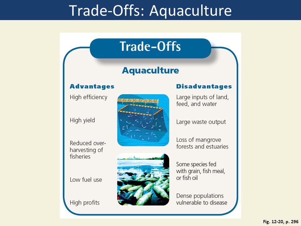 Trade-Offs: Aquaculture Fig. 12-20, p. 296