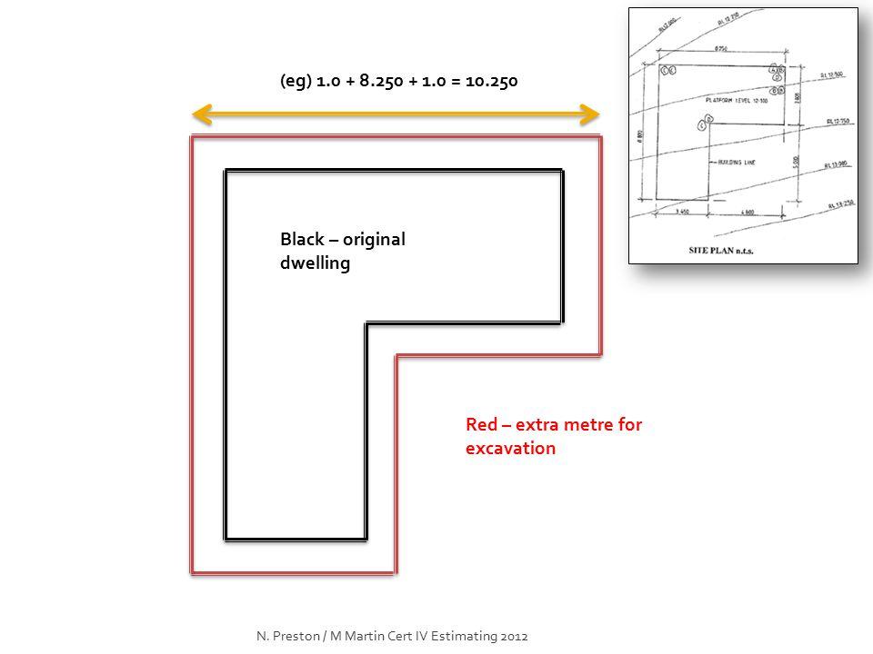Black – original dwelling Red – extra metre for excavation (eg) 1.0 + 8.250 + 1.0 = 10.250 N.