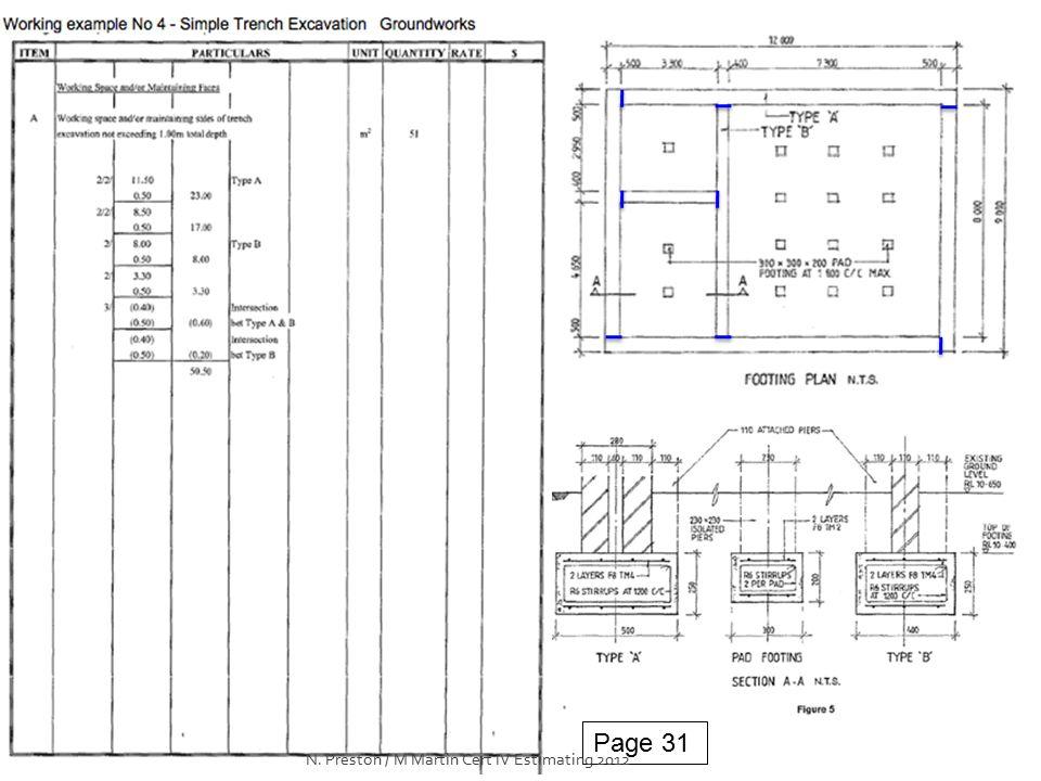Page 31 N. Preston / M Martin Cert IV Estimating 2012