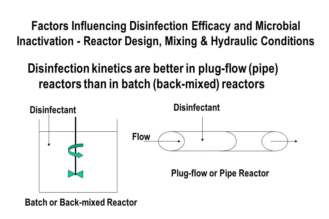 Factors Influencing Disinfection Efficacy and Microbial Inactivation - Reactor Design, Mixing & Hydraulic Conditions Disinfection kinetics are better