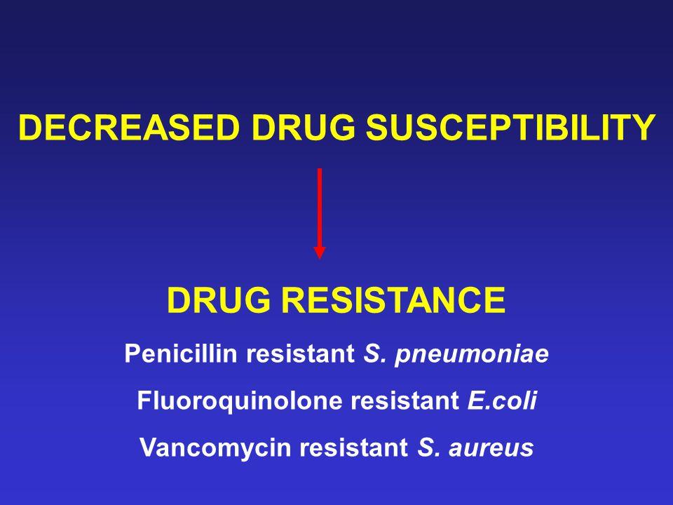 DECREASED DRUG SUSCEPTIBILITY DRUG RESISTANCE Penicillin resistant S.