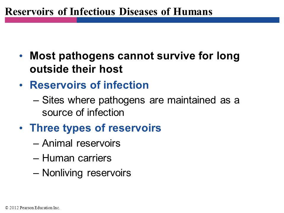 Reservoirs of Infectious Diseases of Humans Most pathogens cannot survive for long outside their host Reservoirs of infection –Sites where pathogens a