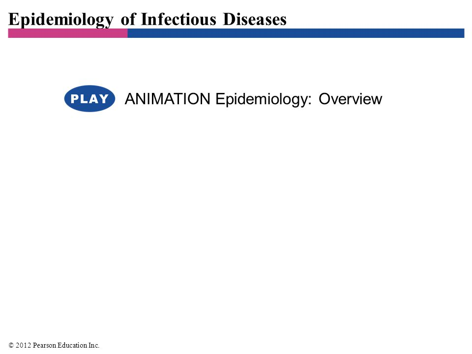 Epidemiology of Infectious Diseases © 2012 Pearson Education Inc. ANIMATION Epidemiology: Overview