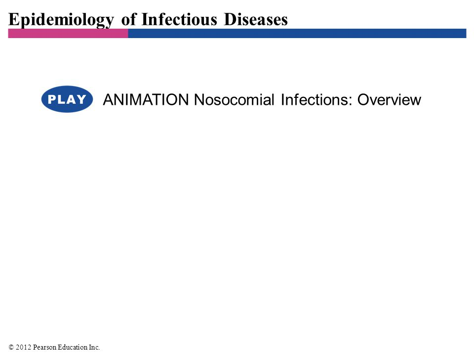 Epidemiology of Infectious Diseases © 2012 Pearson Education Inc. ANIMATION Nosocomial Infections: Overview