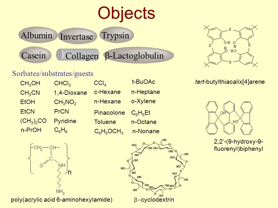 Objects n-Nonane C6H6C6H6 C 6 H 5 OCH 3 n-PrOH CH 3 OHCHCl 3 c-Hexane CH 3 CN1,4-Dioxane n-Hexane n-Heptane EtOHCH 3 NO 2 Pinacolone o-Xylene EtCN PrCN Toluene C 6 H 5 Et (CH 3 ) 2 CO n-Octane CCl 4 Sorbates/substrates/guests t-BuOAc Pyridine 2,2'-(9-hydroxy-9- fluorenyl)biphenyl tert-butylthiacalix[4]arene Casein Albumin Invertase Trypsin Collagen  -Lactoglobulin  cyclodextrin poly(acrylic acid 6-aminohexylamide) n