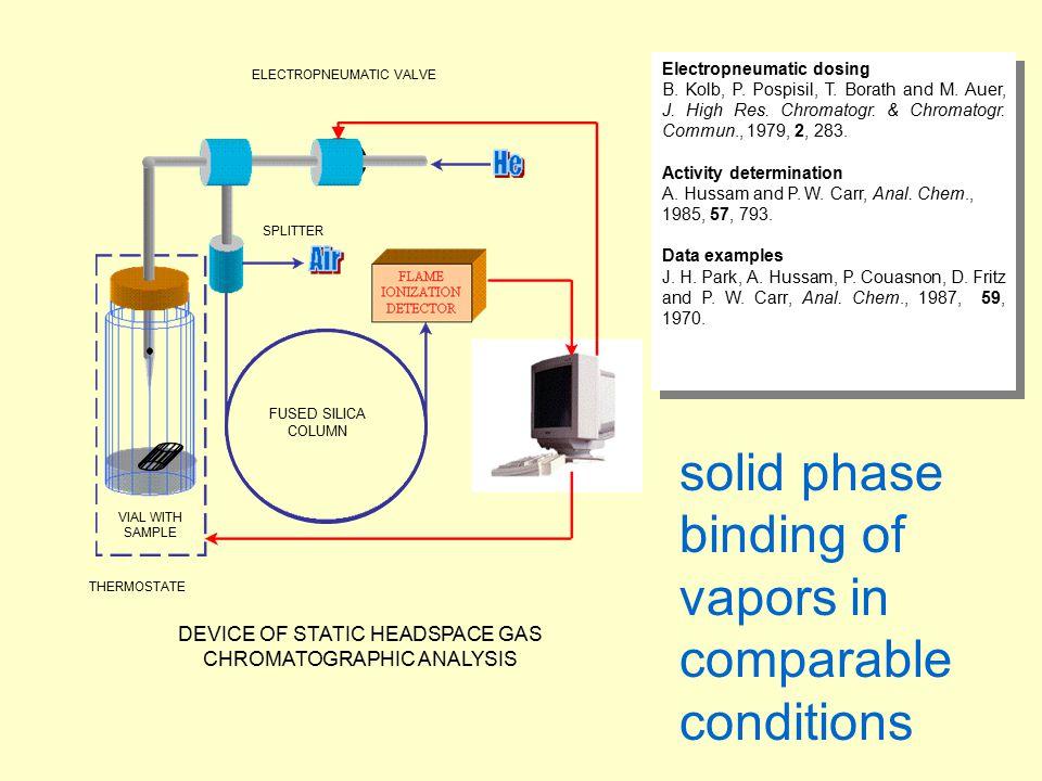 Electropneumatic dosing B. Kolb, P. Pospisil, T.