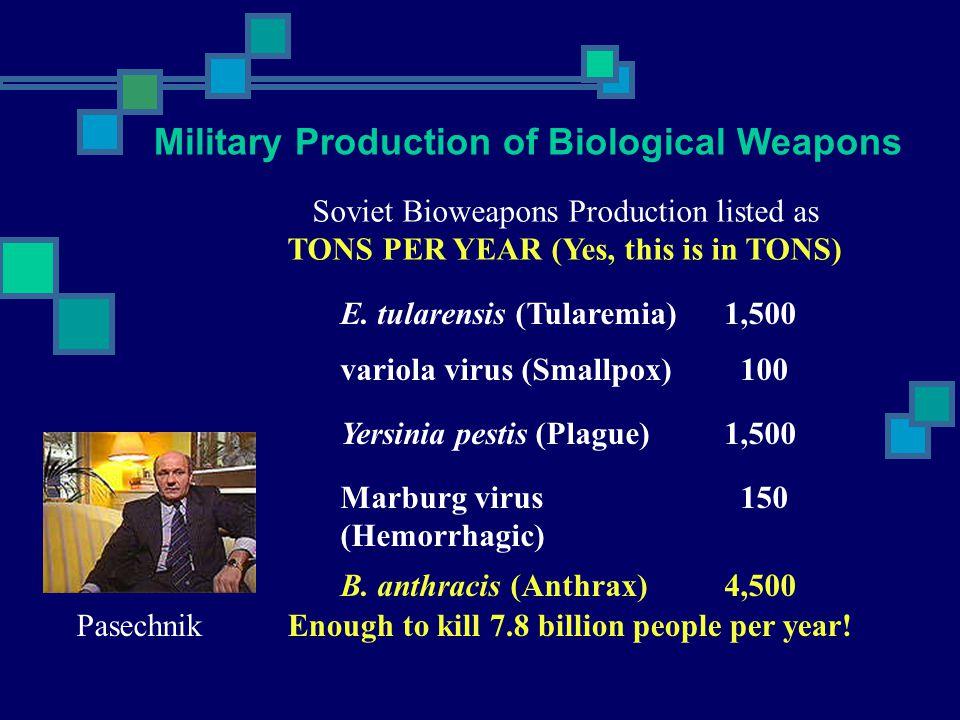 Soviet Bioweapons Production listed as TONS PER YEAR (Yes, this is in TONS) E. tularensis (Tularemia)1,500 variola virus (Smallpox) 100 Yersinia pesti