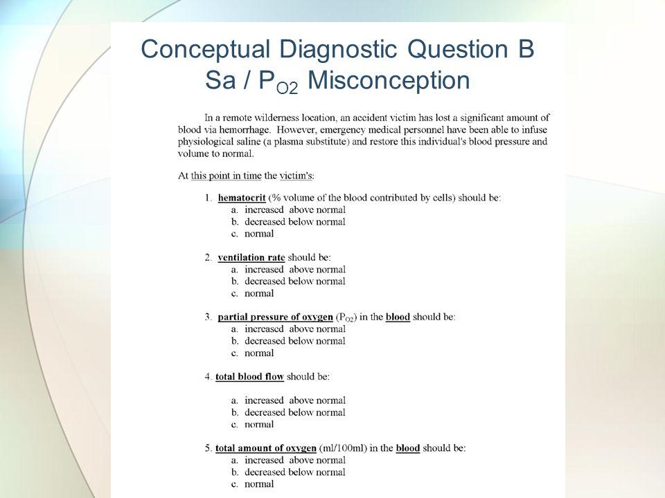 Conceptual Diagnostic Question B Sa / P O2 Misconception