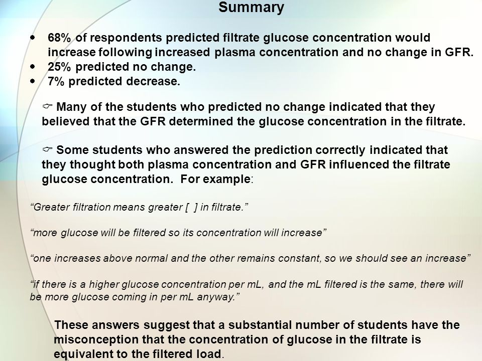 Summary  68% of respondents predicted filtrate glucose concentration would increase following increased plasma concentration and no change in GFR.