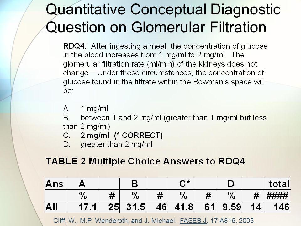 Quantitative Conceptual Diagnostic Question on Glomerular Filtration Cliff, W., M.P.