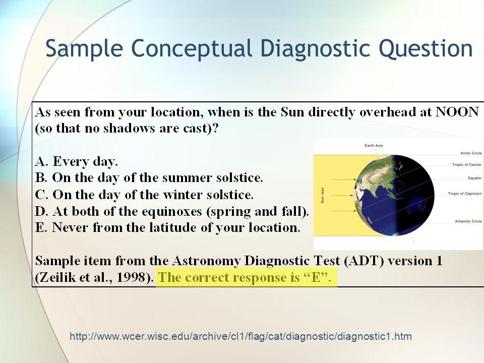 http://www.wcer.wisc.edu/archive/cl1/flag/cat/diagnostic/diagnostic1.htm Sample Conceptual Diagnostic Question