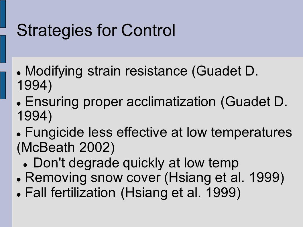 Strategies for Control Biocontrol against Typhula spp.