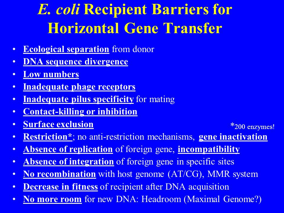 E. coli Recipient Barriers for Horizontal Gene Transfer Ecological separation from donor DNA sequence divergence Low numbers Inadequate phage receptor
