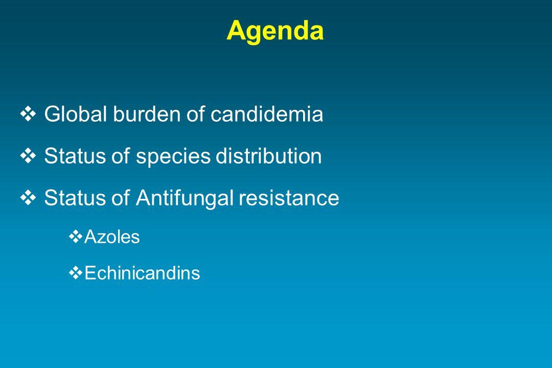Agenda  Global burden of candidemia  Status of species distribution  Status of Antifungal resistance  Azoles  Echinicandins