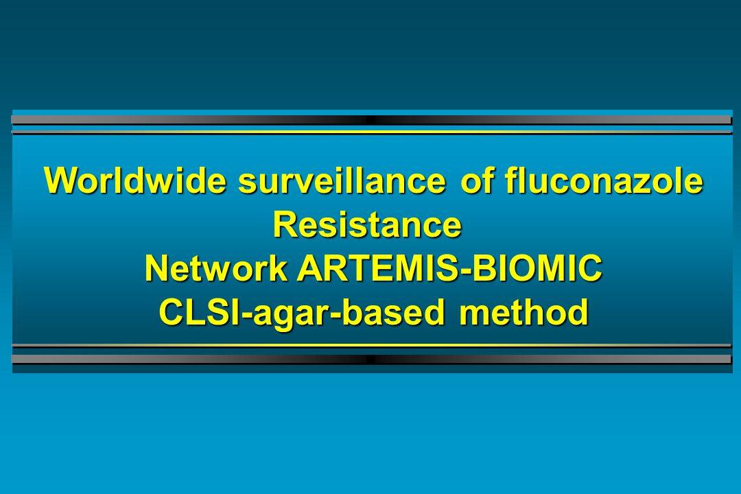 Worldwide surveillance of fluconazole Resistance Network ARTEMIS-BIOMIC CLSI-agar-based method
