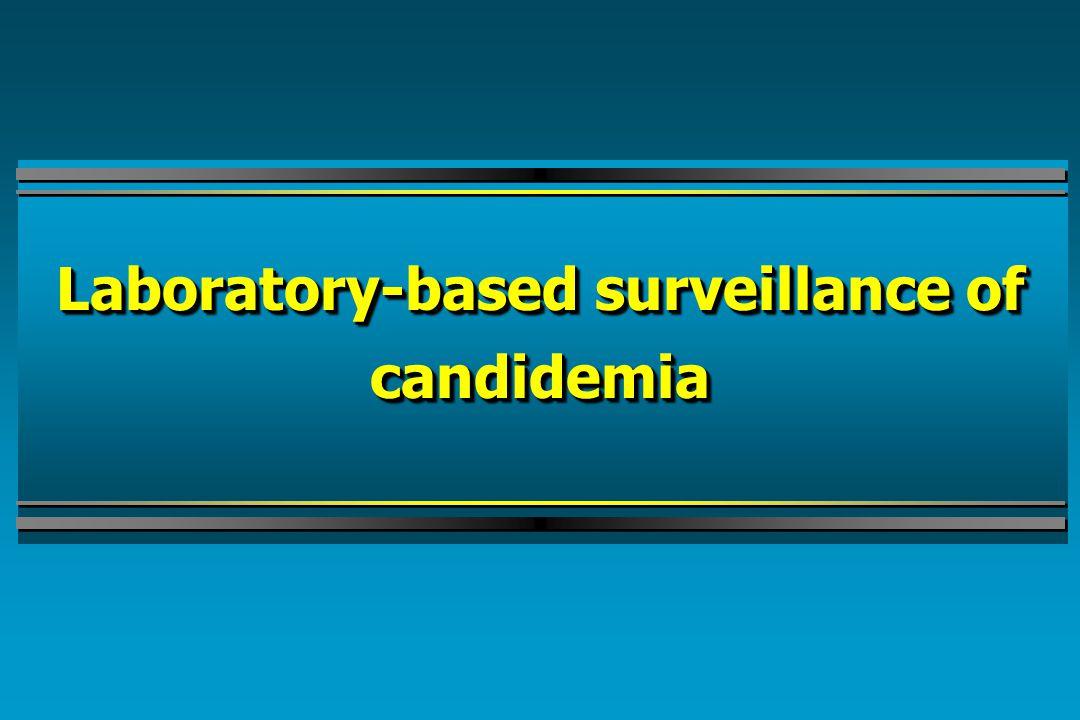 Laboratory-based surveillance of candidemia